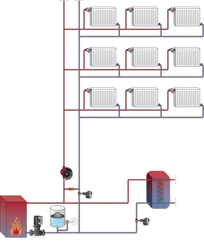 I nostri servizi tecnologia impianti - Chimeneas para calefaccion por agua ...
